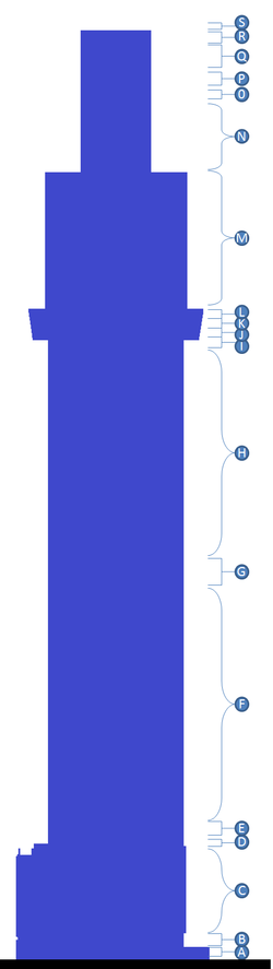 Australia 108 Diagram.png