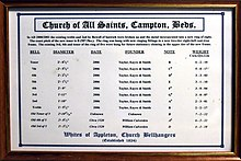 List detailing the bells of All Saints Church Campton