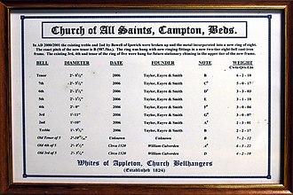 Church of All Saints, Campton - List detailing the bells of All Saints Church Campton