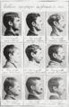 Bertillon - Identification anthropométrique (1893) 285 n&b.png