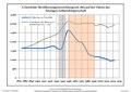 Bevölkerungsentwicklung Uckerfelde.pdf