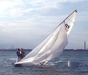 Broach (sailing) - RS K6 Keelboat broaching