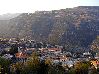 Geography of Lebanon - Mount Lebanon