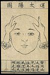 C20 Chinese medical illustration in trad. style; Face massage Wellcome L0039648.jpg