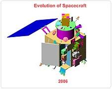 CY1 2006.jpg
