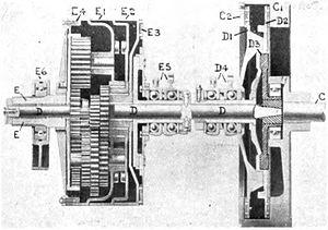 Cadillac Model D - Planetary transmission, clutch