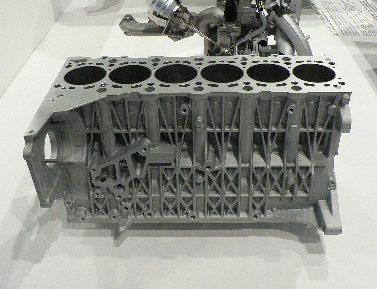 Cylinder Block Wikipedia 2012 Navistar Engine Diagram