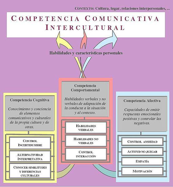 file competenciacomunicativaintercultural2 jpg