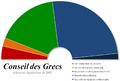 Conseil des grecs 2007.png