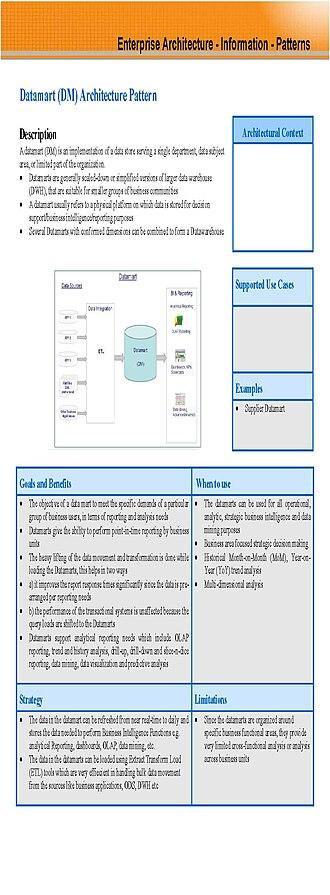 Architectural pattern - Image: Datamart Architecture Pattern