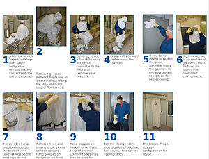 Cleanroom suit - Image: De Gowning