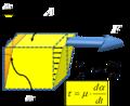 Definicion de fluido Esfuerzo en un fluido.png