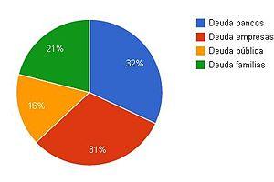 concepto de la deuda publica: