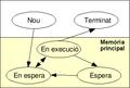 Diagrames5Estats.png