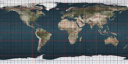definition of latitude