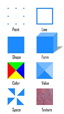 Visual design elements and principles - Wikipedia