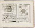 Entwurff Einer Historischen Architectur (5 parts) MET DP307574.jpg