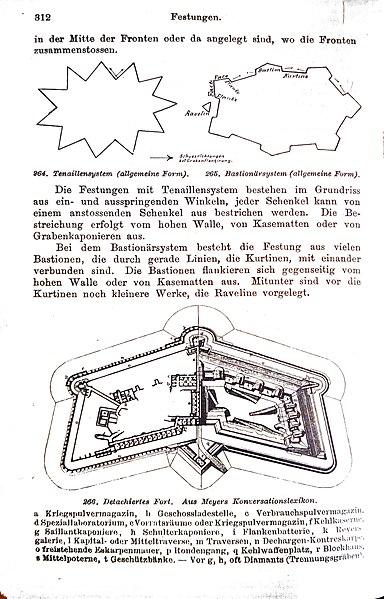 Datei:Festungsbau 1901 (6).jpg
