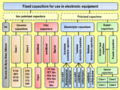 Fixed-capacitors-overview.png