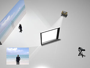Front projection effect - Front projection – the background is projected onto a two-way mirror, which reflects the image onto a highly reflective surface
