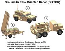 An Tps 80 Ground Air Task Oriented Radar Wikipedia