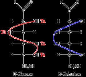Glucose Chemie Schule