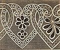 Godey's lady's book (1840) (14582968909).jpg