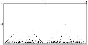 Greatest common divisor - Image: Greatest common divisor