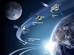 History of Satellite Altimetry Missions (23748920914).jpg