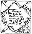 Horoskop von John Heydon.jpg