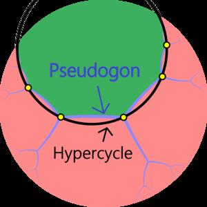 Apeirogon - Hyperbolic pseudogon example