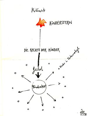 Kinderstern - Drawing by Johannes Stuettgen. Art transforms itself to stand for the Children's rights