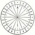 LA2-NSRW-1-0509 Compass.jpg