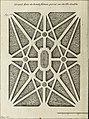 La theorie et la pratique du jardinage - , comme sont les parterres, les bosquets, les boulingrins, &c. - contenant plusieurs plans et dispositions generales de jardins, nouveaux desseins de parterres (14596856610).jpg