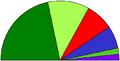 Lappikohauteskundeak2007.png