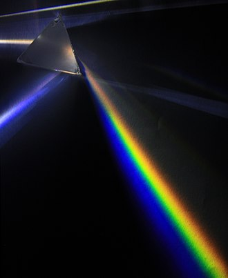 Higgs boson - Photograph of light passing through a dispersive prism: the rainbow effect arises because photons are not all affected to the same degree by the dispersive material of the prism.