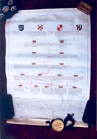 Lineage of a family, c1809 Lineage scroll of Mary Fane.jpg