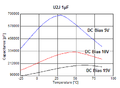 MLCC temperature Characteristics 1.PNG