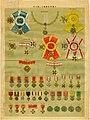 Manchukuo honours.jpg