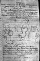 Manuscript Universal; Zwang Aller Geister. Wellcome M0007128.jpg