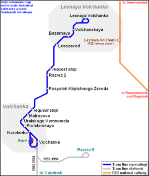 Trams in Volchansk - Map of Volchansk Tramway