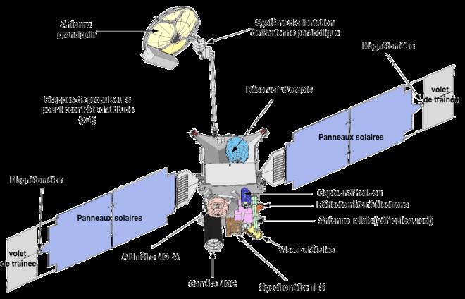Mars Global Surveyor Wikip 233 Dia