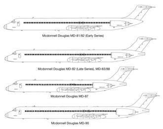McDonnell Douglas MD-80 - Wikipedia