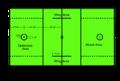 Mens lacrosse diagram medium.png