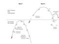 Missile balistique 8.pdf
