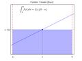 MittelwertsatzDerIntegralrechnung-f grad1.png