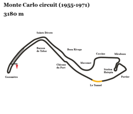 Monte Carlo circuit 1955-1971.png