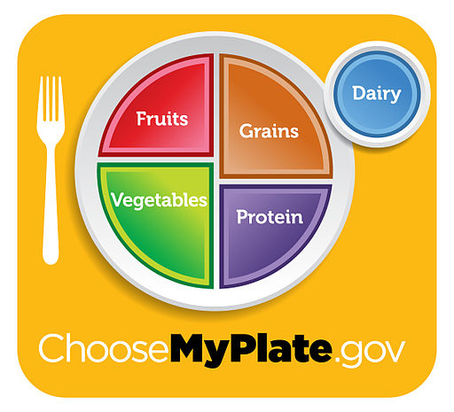 Myplate yellow - Flickr - USDAgov