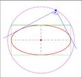 Orthoptic-ellipse.png