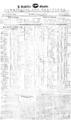 PSM V56 D0204 J huffel gazette 1800.png